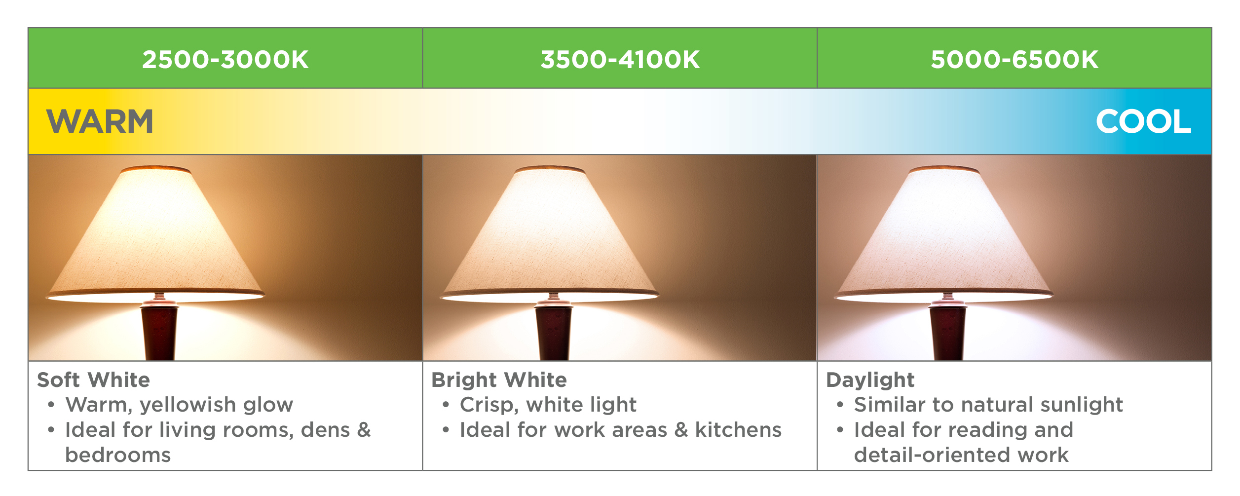 1118 further What You Need To Know About Leds additionally 1597 together with 1948 further Helestra Venta Led Floor L  With Dimmer W 24 H 170 D 18 Cm Matt Nickel Chrome A506183. on lumen to watt comparison